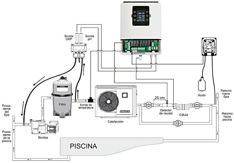 Instalación Electrodo Redox Hayward Aquarite Plus