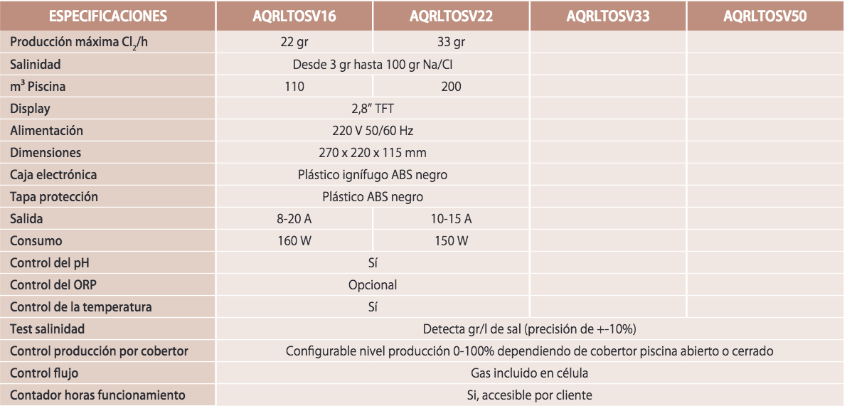 Clorador salino Hayward Aquarite LT