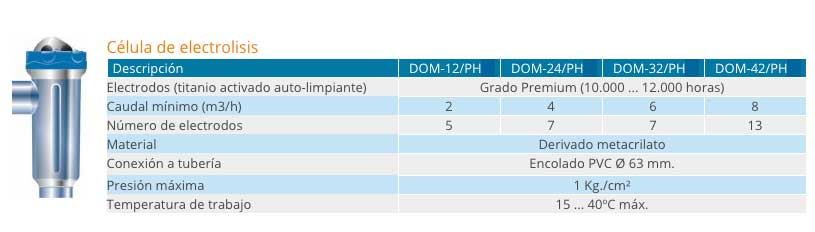Célula Clorador salino Idegis Domotic con control de pH