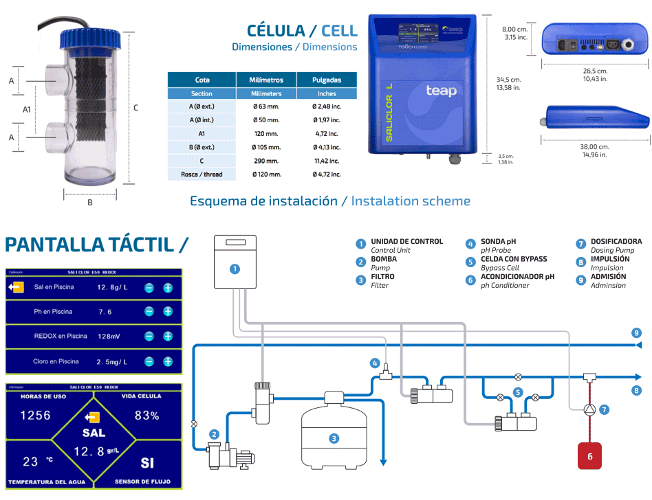 Esquema clorador salino Saliclor Serie Touch