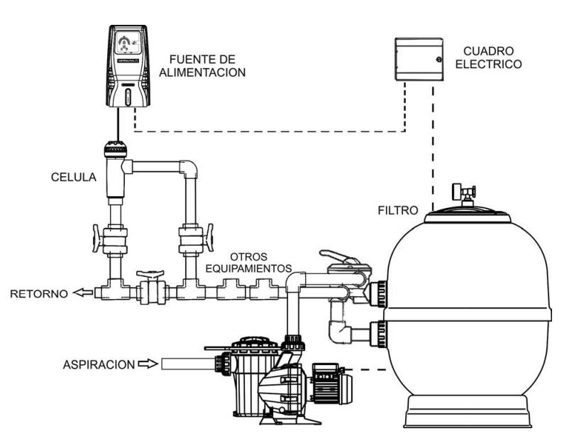 Instalación de Clorador salino Astralpool Smart