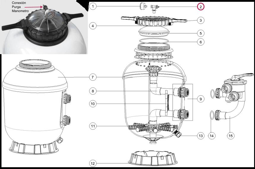 Conexión purga manometro filtro superpool II