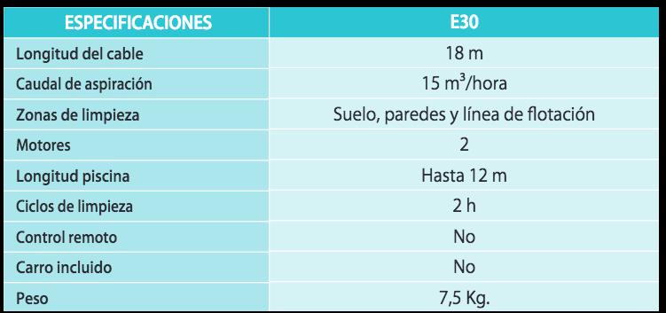 Características Limpiafondos Dolphin E30
