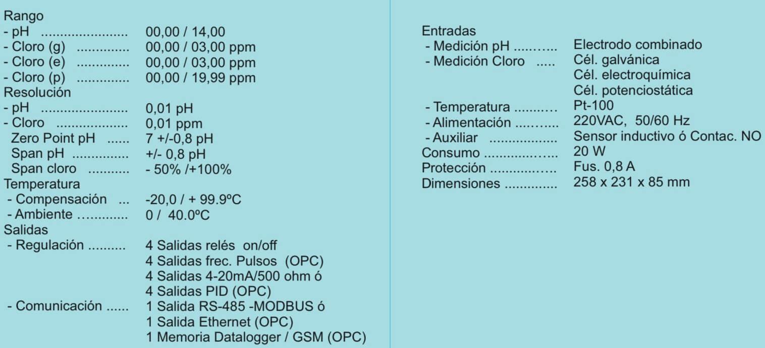Especificaciones técnicas procesador CRF 650 ph Bromo
