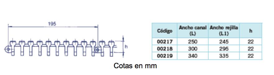 Medidas Placas transversales rebosaderos piscinas Astralpool 00217