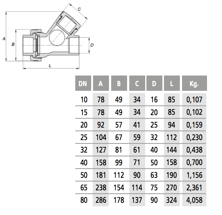 Válvula de retención CH en Y encolar